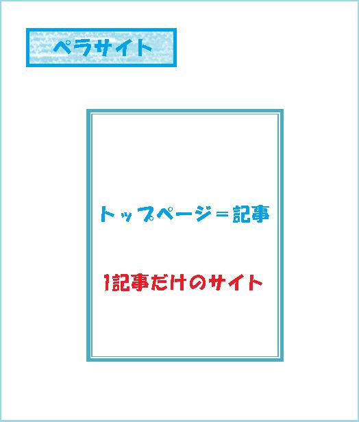 ペラサイトのイメージ
